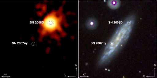 supernova SN2007uy in galaxy NGC 2770